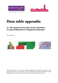Data table appendix to: The spatial construction of civic identities: A study of Manchester's linguistic landscapes